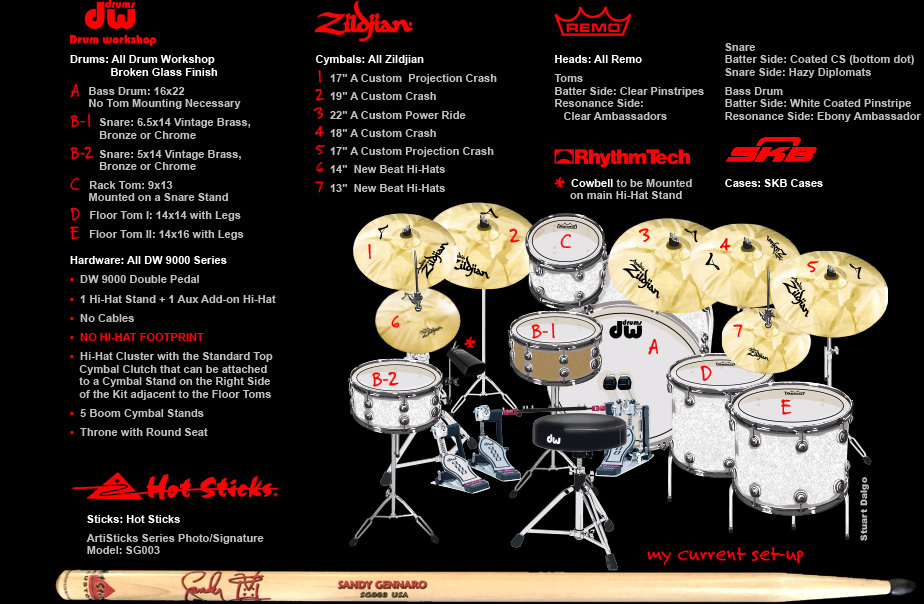 Sandy Gennaro's Equipment Endorsements